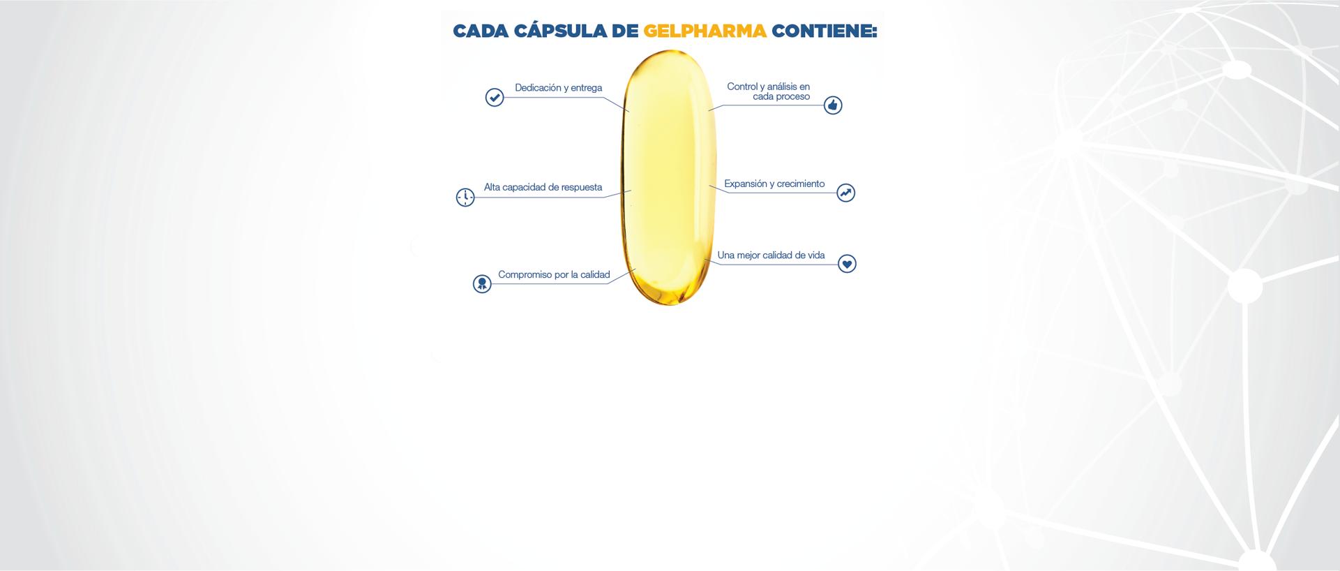 CADA CÁPSULA DE GELPHARMA CONTIENE: